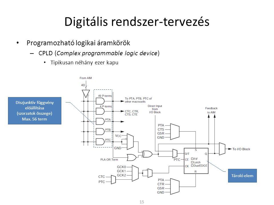Digitális rendszer-tervezés • Programozható logikai áramkörök – CPLD (Complex programmable logic device) • Tipikusan néhány ezer kapu 15 Diszjunktív f