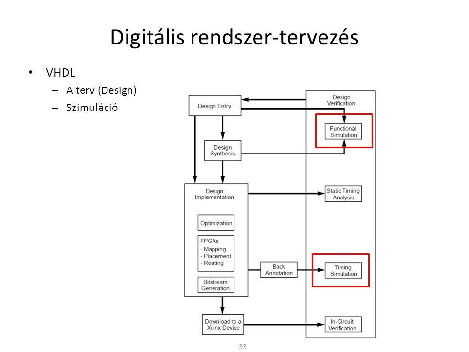 Digitális rendszer-tervezés • VHDL – A terv (Design) – Szimuláció 33