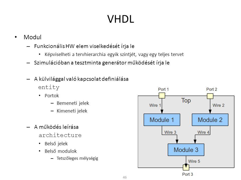 VHDL • Modul – Funkcionális HW elem viselkedését írja le • Képviselheti a tervhierarchia egyik szintjét, vagy egy teljes tervet – Szimulációban a tesz