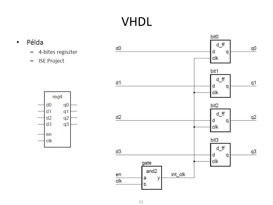 VHDL • Példa – 4-bites regiszter – ISE Project 61