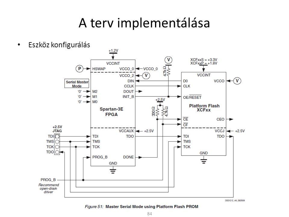 A terv implementálása 84 • Eszköz konfigurálás