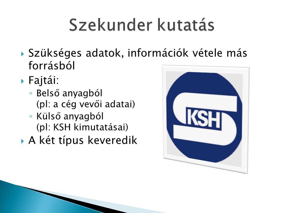 Szükséges adatok, információk vétele más forrásból  Fajtái: ◦ Belső anyagból (pl: a cég vevői adatai) ◦ Külső anyagból (pl: KSH kimutatásai)  A ké