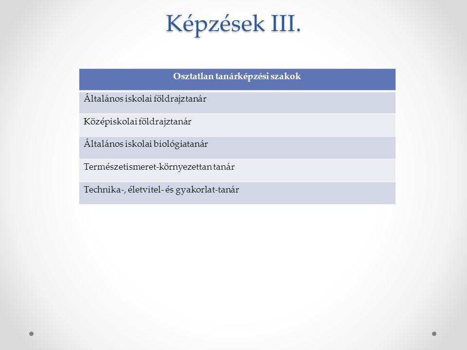 Képzések III.