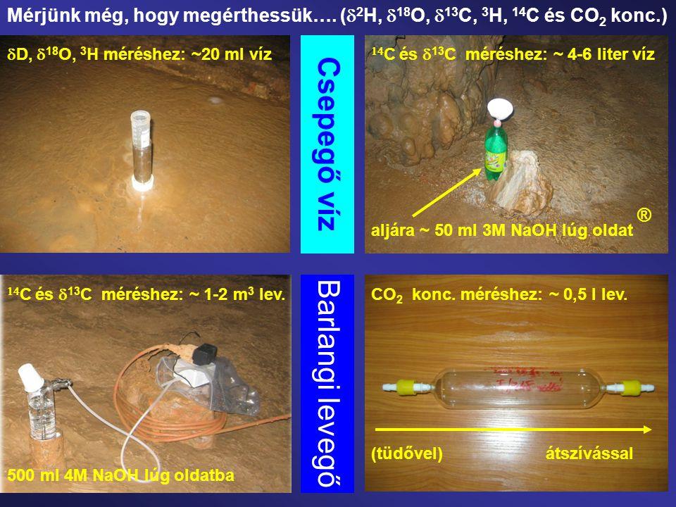 Mérjünk még, hogy megérthessük…. (  2 H,  18 O,  13 C, 3 H, 14 C és CO 2 konc.)  D,  18 O, 3 H méréshez: ~20 ml víz  C és  13 C méréshez: ~ 4-