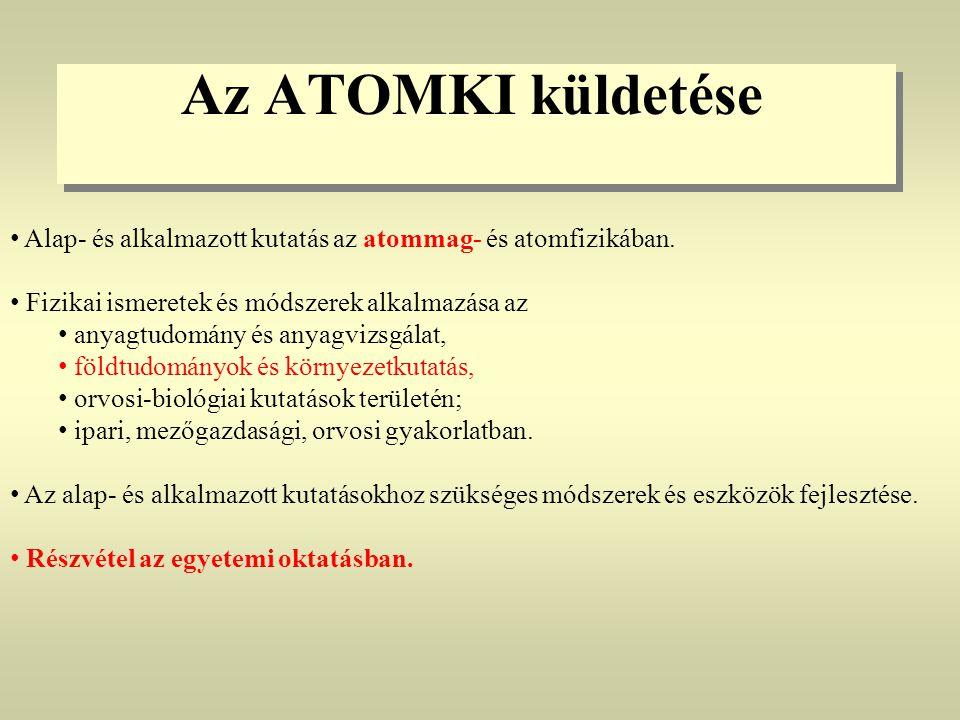 Az ATOMKI küldetése • Alap- és alkalmazott kutatás az atommag- és atomfizikában. • Fizikai ismeretek és módszerek alkalmazása az • anyagtudomány és an