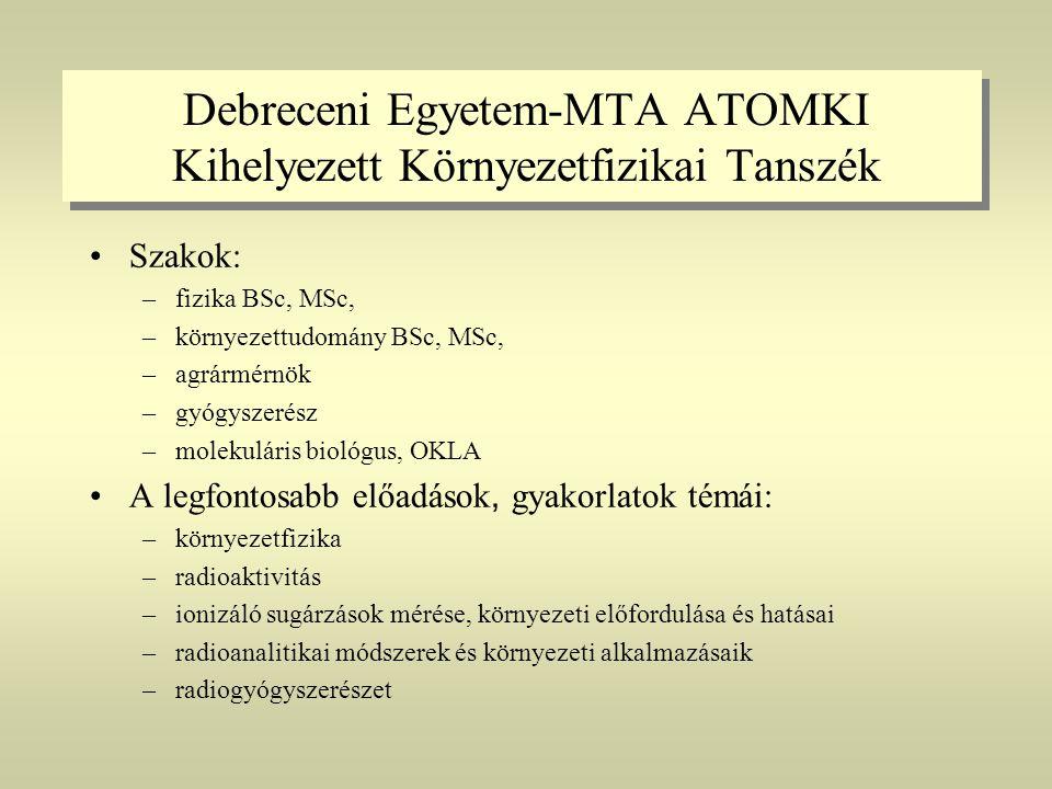 Debreceni Egyetem-MTA ATOMKI Kihelyezett Környezetfizikai Tanszék •Szakok: –fizika BSc, MSc, –környezettudomány BSc, MSc, –agrármérnök –gyógyszerész –molekuláris biológus, OKLA •A legfontosabb előadások, gyakorlatok témái: –környezetfizika –radioaktivitás –ionizáló sugárzások mérése, környezeti előfordulása és hatásai –radioanalitikai módszerek és környezeti alkalmazásaik –radiogyógyszerészet
