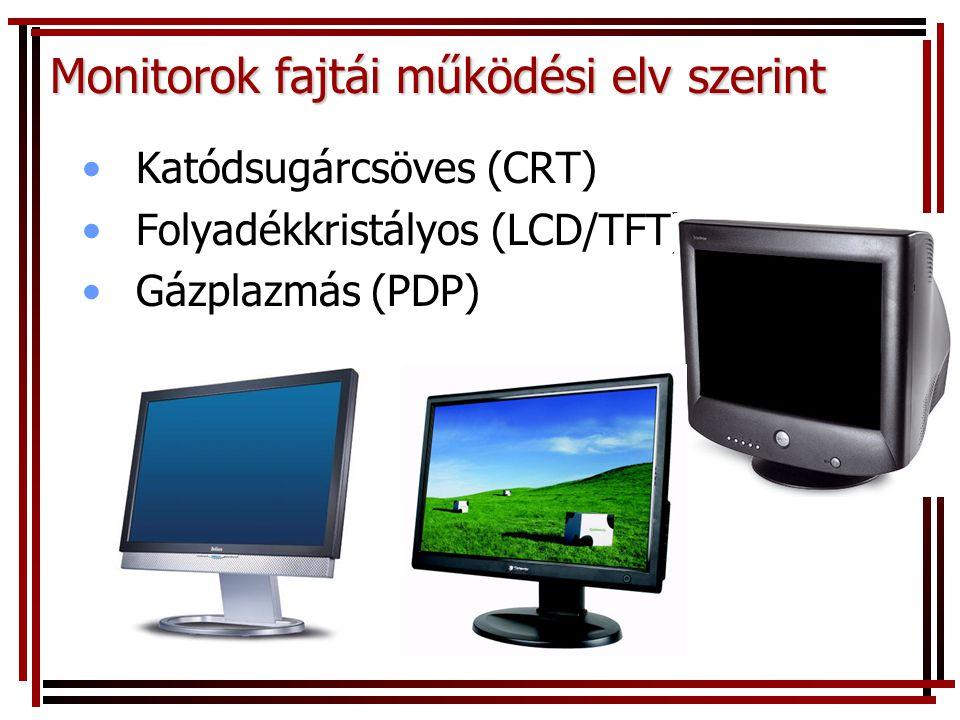 Monitorok fajtái működési elv szerint •Katódsugárcsöves (CRT) •Folyadékkristályos (LCD/TFT) •Gázplazmás (PDP)