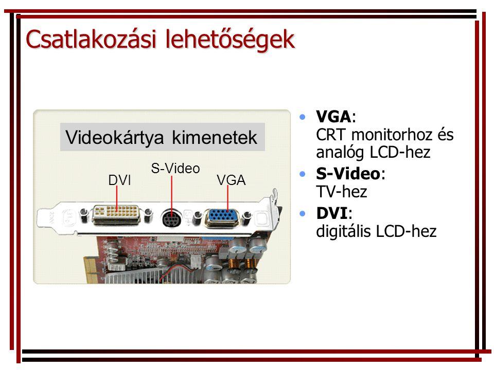 Csatlakozási lehetőségek •VGA: CRT monitorhoz és analóg LCD-hez •S-Video: TV-hez •DVI: digitális LCD-hez Videokártya kimenetek DVI S-Video VGA
