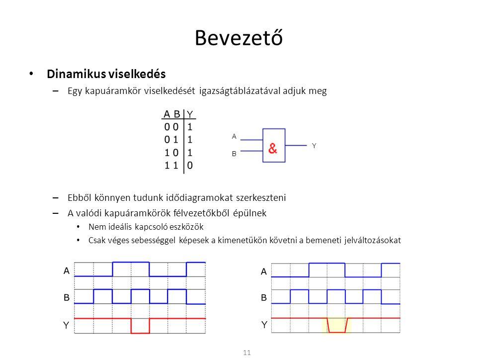 Bevezető • Dinamikus viselkedés – Egy kapuáramkör viselkedését igazságtáblázatával adjuk meg – Ebből könnyen tudunk idődiagramokat szerkeszteni – A va