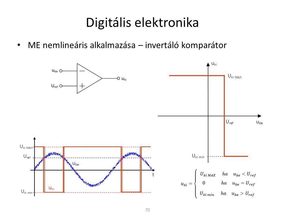 Digitális elektronika • ME nemlineáris alkalmazása – invertáló komparátor 70 U ki MAX U ki min u ki U ref u be U ref U ki min U ki MAX u ki t u be