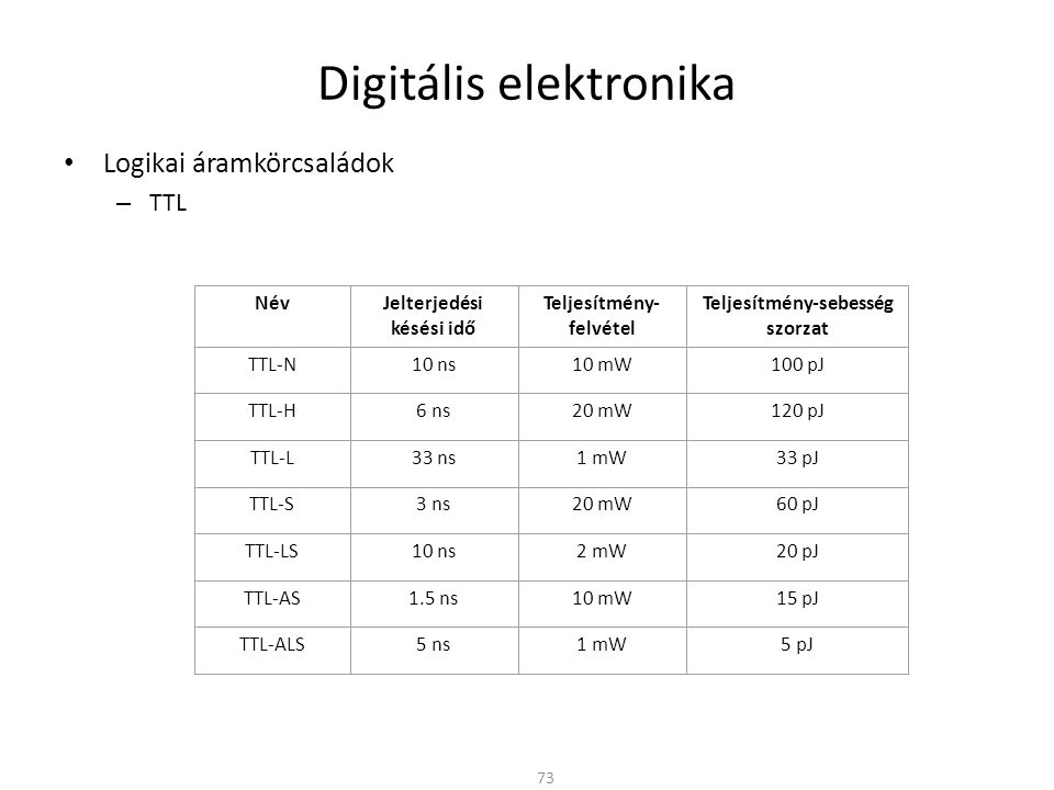 Digitális elektronika • Logikai áramkörcsaládok – TTL 73 NévJelterjedési késési idő Teljesítmény- felvétel Teljesítmény-sebesség szorzat TTL-N10 ns10