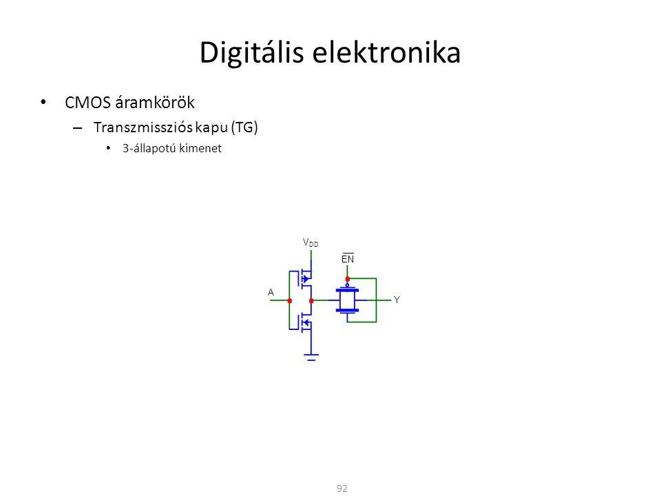 Digitális elektronika • CMOS áramkörök – Transzmissziós kapu (TG) • 3-állapotú kimenet 92 EN Y A V DD