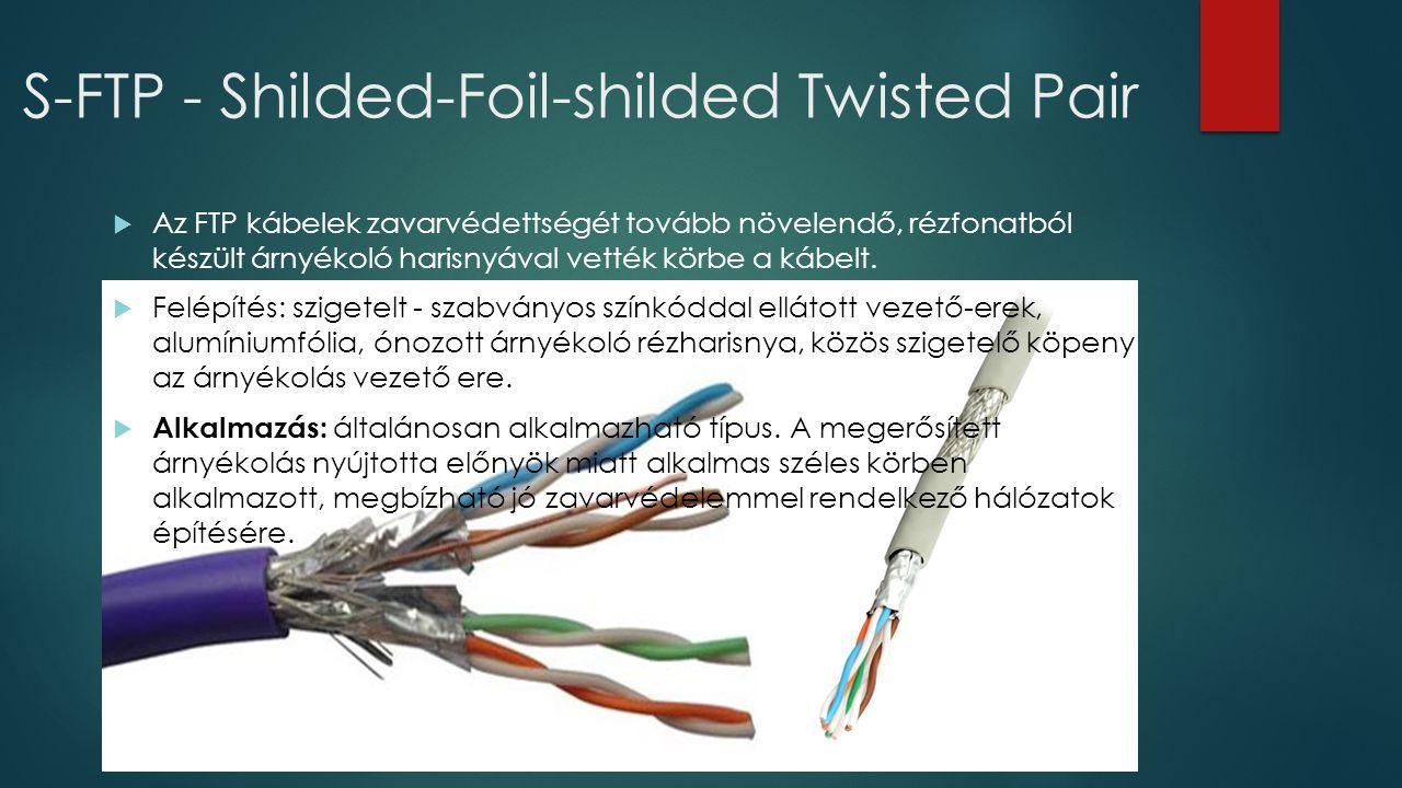 S-FTP - Shilded-Foil-shilded Twisted Pair  Az FTP kábelek zavarvédettségét tovább növelendő, rézfonatból készült árnyékoló harisnyával vették körbe a