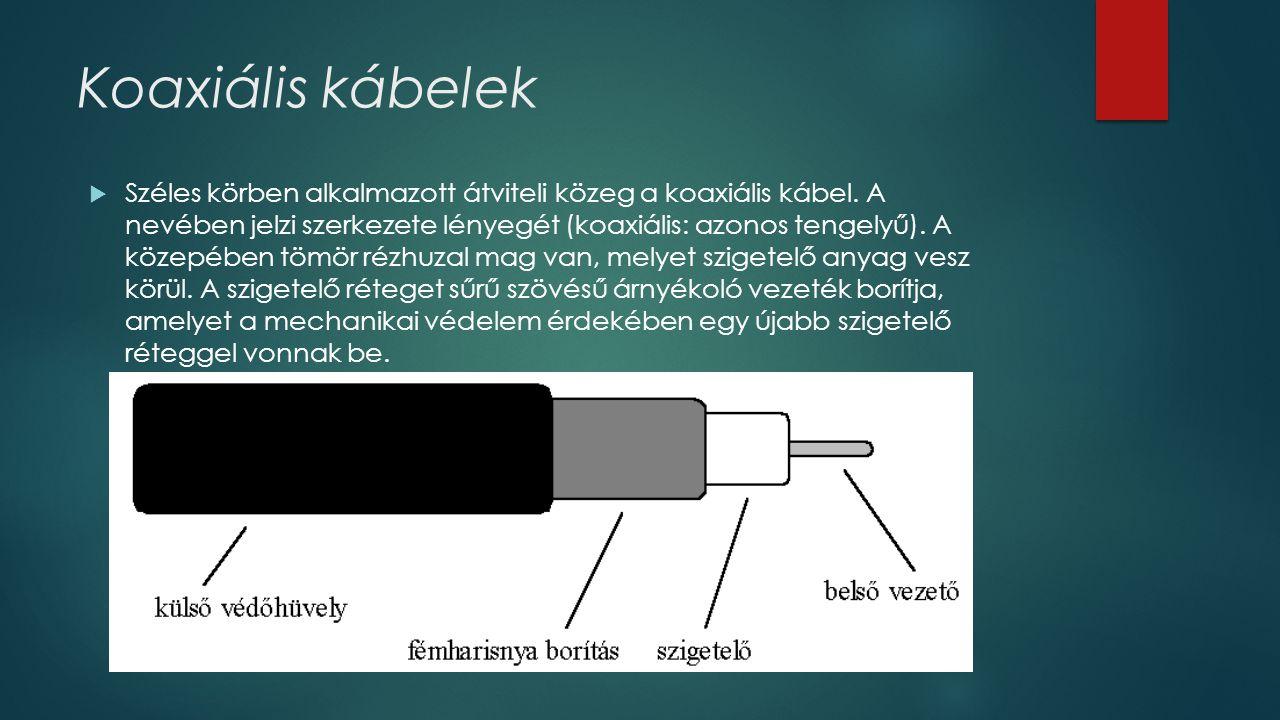 Koaxiális kábelek  Széles körben alkalmazott átviteli közeg a koaxiális kábel. A nevében jelzi szerkezete lényegét (koaxiális: azonos tengelyű). A kö