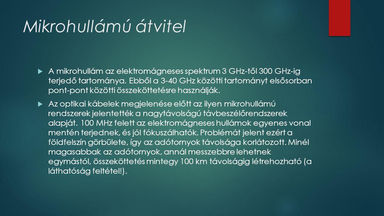 Mikrohullámú átvitel  A mikrohullám az elektromágneses spektrum 3 GHz-től 300 GHz-ig terjedő tartománya. Ebből a 3-40 GHz közötti tartományt elsősorb