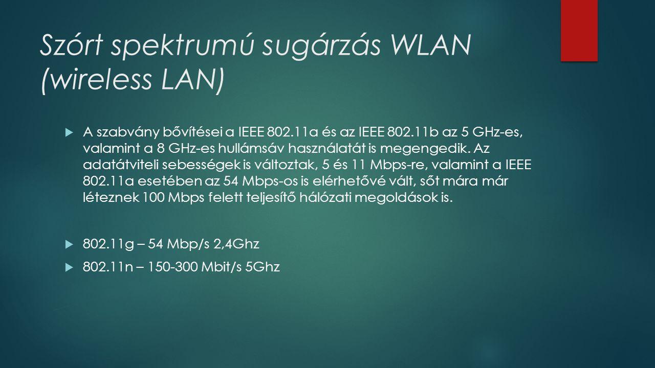 Szórt spektrumú sugárzás WLAN (wireless LAN)  A szabvány bővítései a IEEE 802.11a és az IEEE 802.11b az 5 GHz-es, valamint a 8 GHz-es hullámsáv haszn