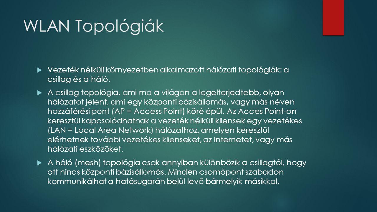 WLAN Topológiák  Vezeték nélküli környezetben alkalmazott hálózati topológiák: a csillag és a háló.  A csillag topológia, ami ma a világon a legelte