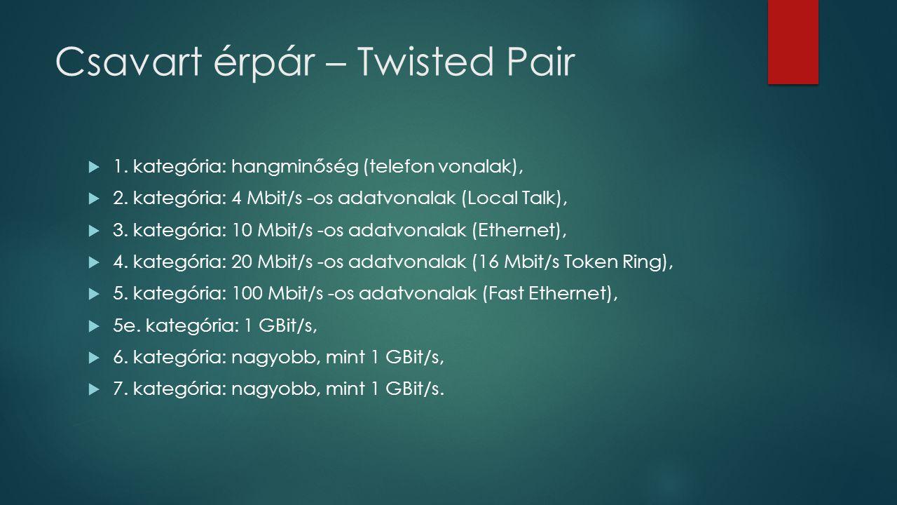 Csavart érpár – Twisted Pair  1. kategória: hangminőség (telefon vonalak),  2. kategória: 4 Mbit/s -os adatvonalak (Local Talk),  3. kategória: 10