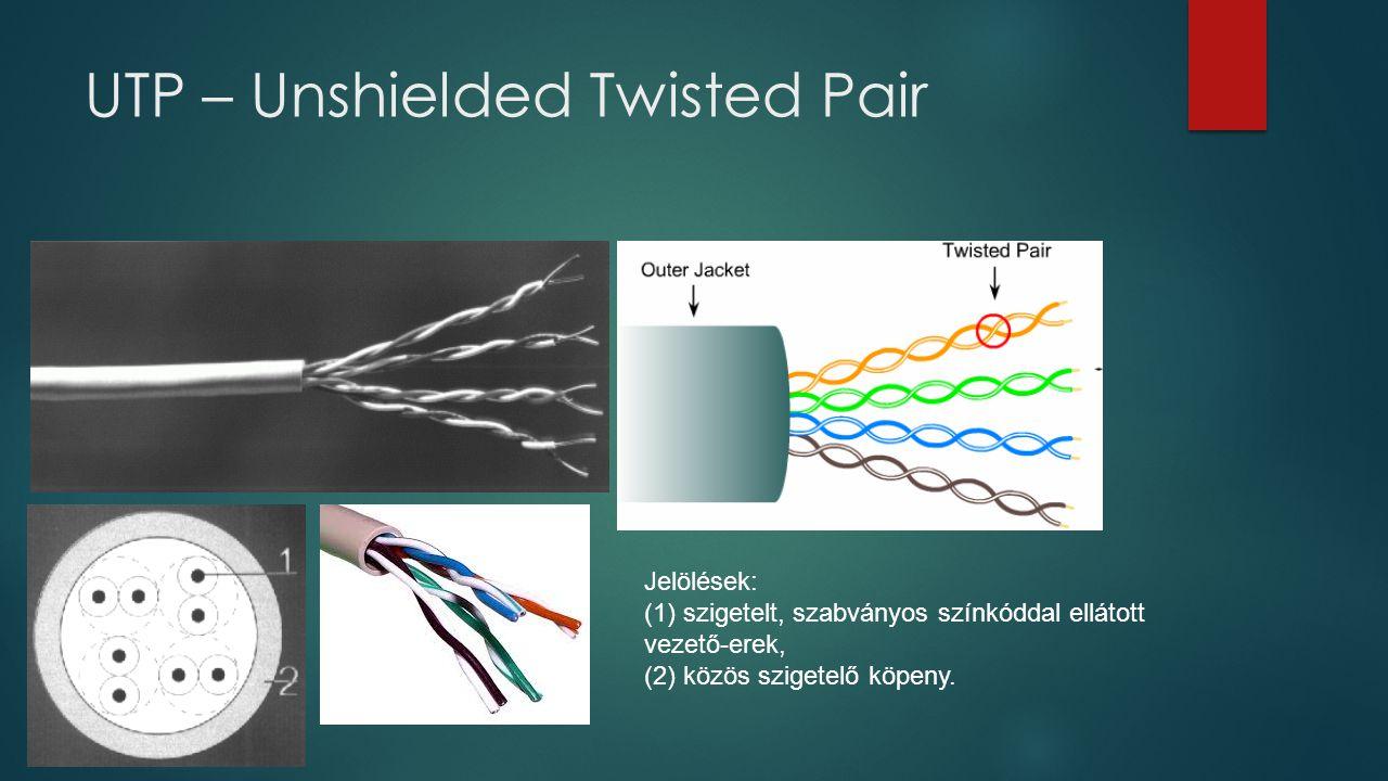 UTP – Unshielded Twisted Pair Jelölések: (1) szigetelt, szabványos színkóddal ellátott vezető-erek, (2) közös szigetelő köpeny.