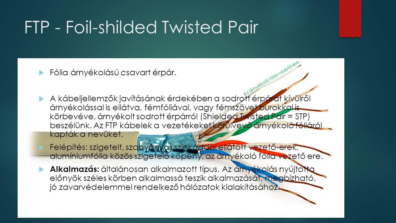 FTP - Foil-shilded Twisted Pair  Fólia árnyékolású csavart érpár.  A kábeljellemzők javításának érdekében a sodrott érpárat kívülről árnyékolással i