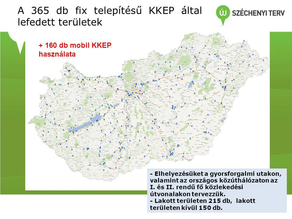 A 365 db fix telepítésű KKEP által lefedett területek + 160 db mobil KKEP használata - Elhelyezésüket a gyorsforgalmi utakon, valamint az országos közúthálózaton az I.