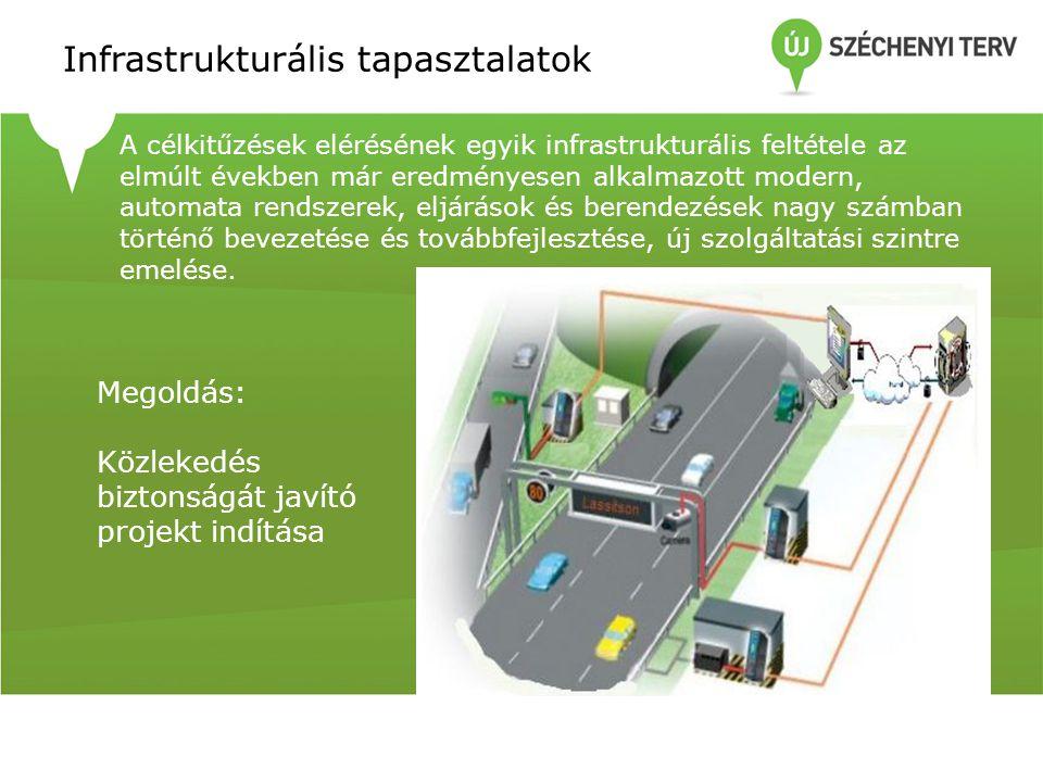 Infrastrukturális tapasztalatok A célkitűzések elérésének egyik infrastrukturális feltétele az elmúlt években már eredményesen alkalmazott modern, aut