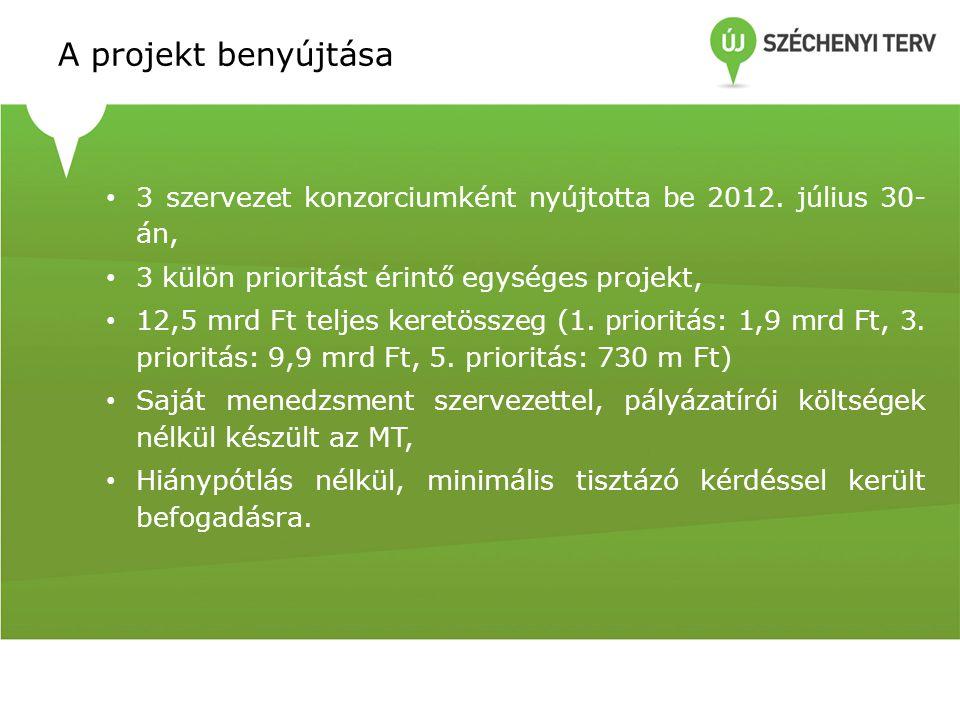 A projekt benyújtása • 3 szervezet konzorciumként nyújtotta be 2012. július 30- án, • 3 külön prioritást érintő egységes projekt, • 12,5 mrd Ft teljes