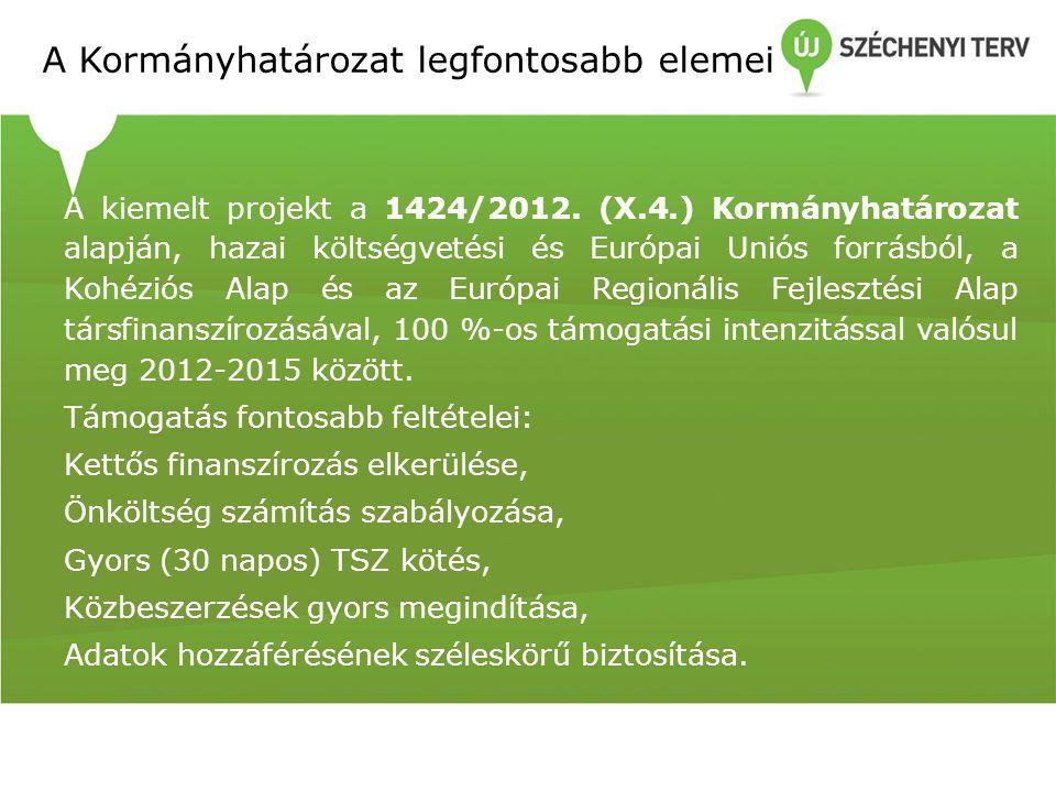 A Kormányhatározat legfontosabb elemei A kiemelt projekt a 1424/2012. (X.4.) Kormányhatározat alapján, hazai költségvetési és Európai Uniós forrásból,