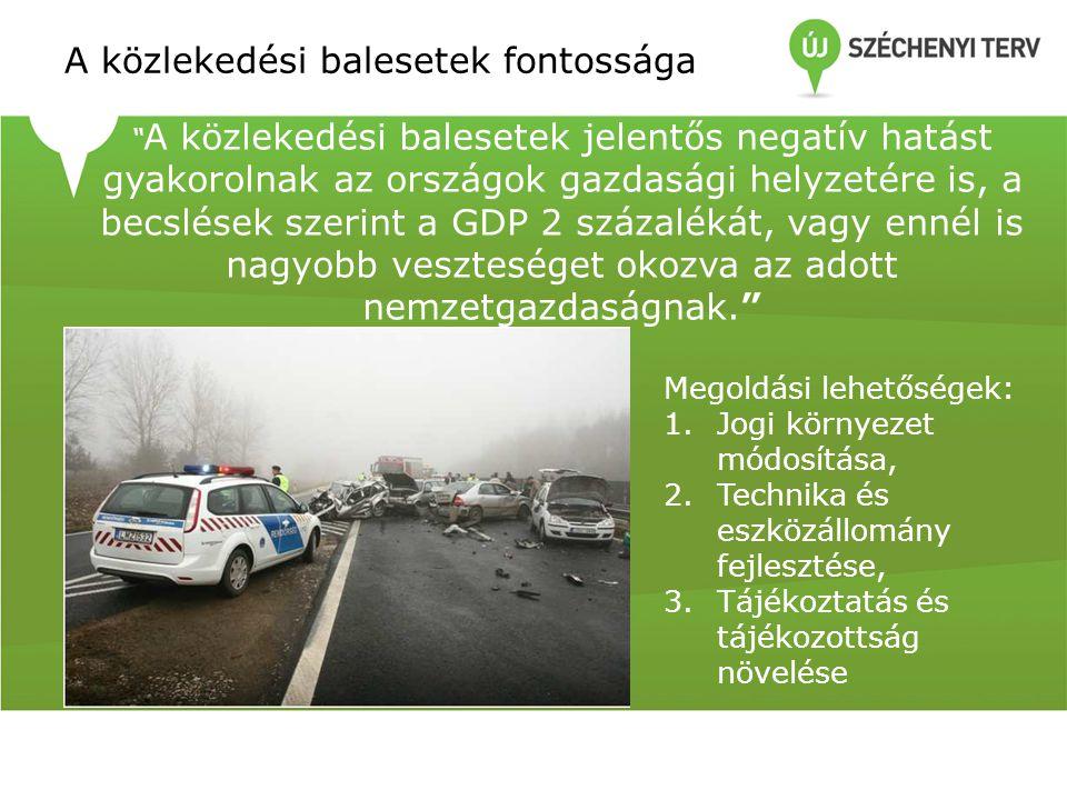 """A közlekedési balesetek fontossága """" A közlekedési balesetek jelentős negatív hatást gyakorolnak az országok gazdasági helyzetére is, a becslések szer"""