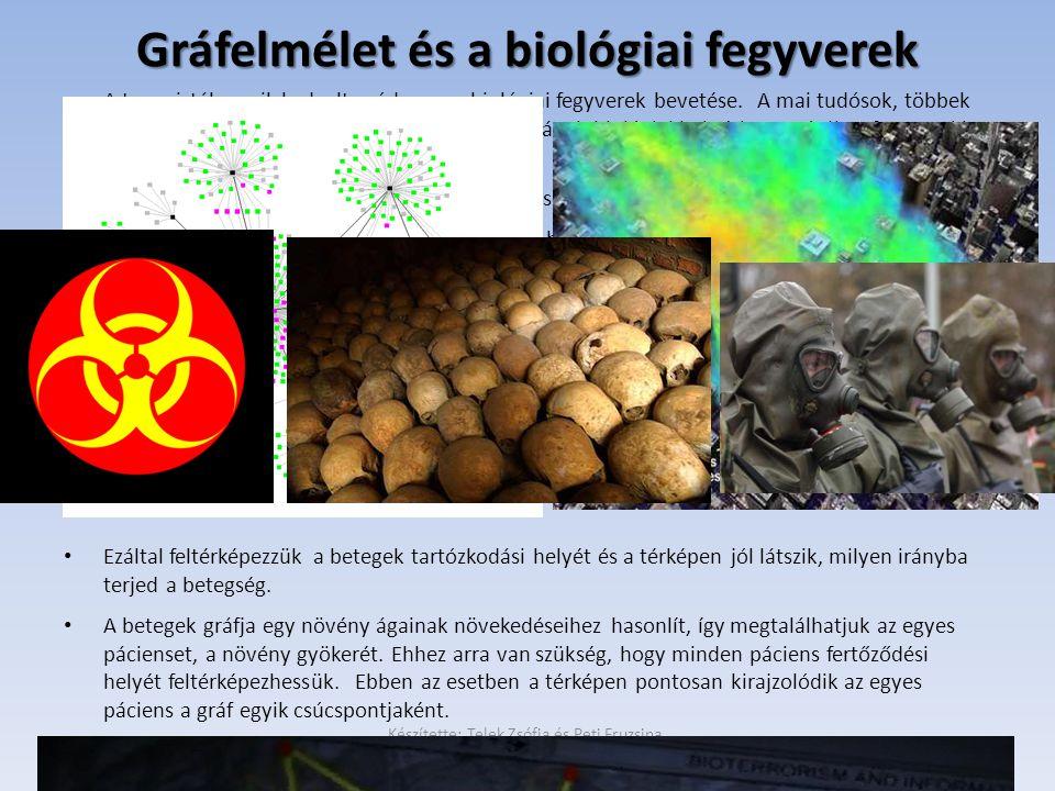 Gráfelmélet és a biológiai fegyverek • A terroristák egyik kedvelt módszere a biológiai fegyverek bevetése. A mai tudósok, többek közt a CIA-nál azon