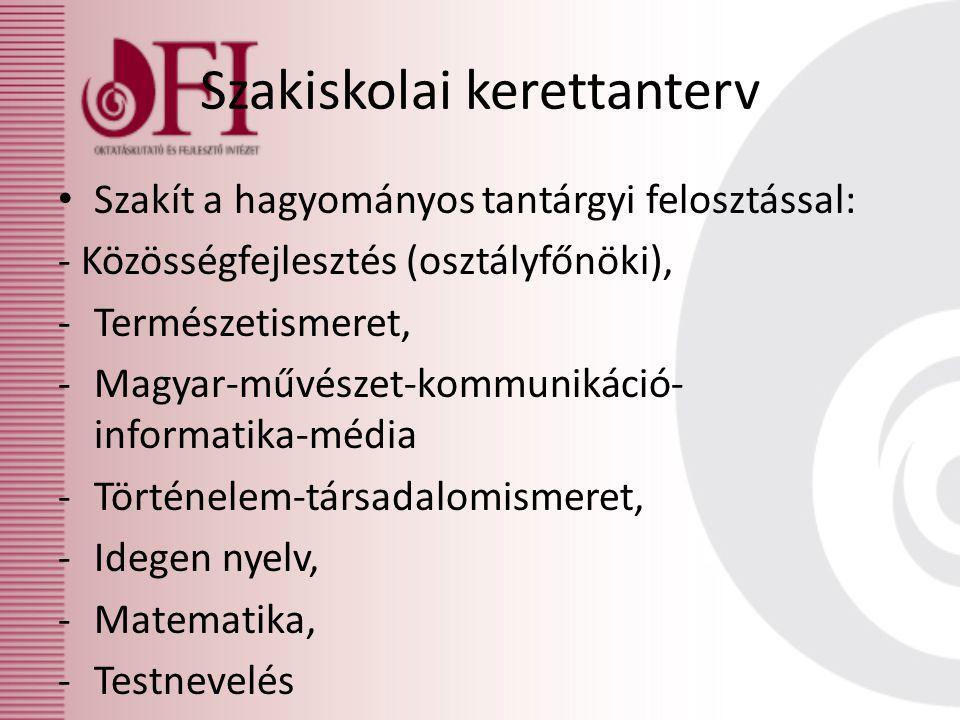 Szakiskolai kerettanterv • Szakít a hagyományos tantárgyi felosztással: - Közösségfejlesztés (osztályfőnöki), -Természetismeret, -Magyar-művészet-kommunikáció- informatika-média -Történelem-társadalomismeret, -Idegen nyelv, -Matematika, -Testnevelés