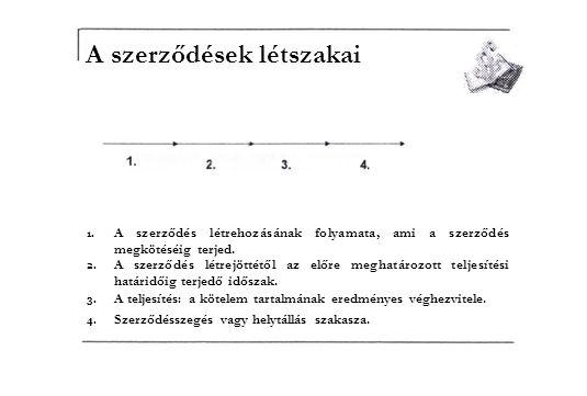 A szerződések létszakai 1. A szerződés létrehozásának folyamata, ami a szerződés megkötéséig terjed. 2. A szerződés létrejöttétől az előre meghatározo