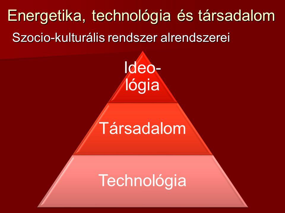 Energetika, technológia és társadalom Szocio-kulturális rendszer alrendszerei Ideo- lógia Társadalom Technológia