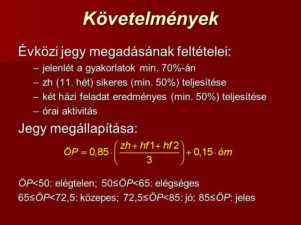 Követelmények Évközi jegy megadásának feltételei: –jelenlét a gyakorlatok min. 70%-án –zh (11. hét) sikeres (min. 50%) teljesítése –két házi feladat e