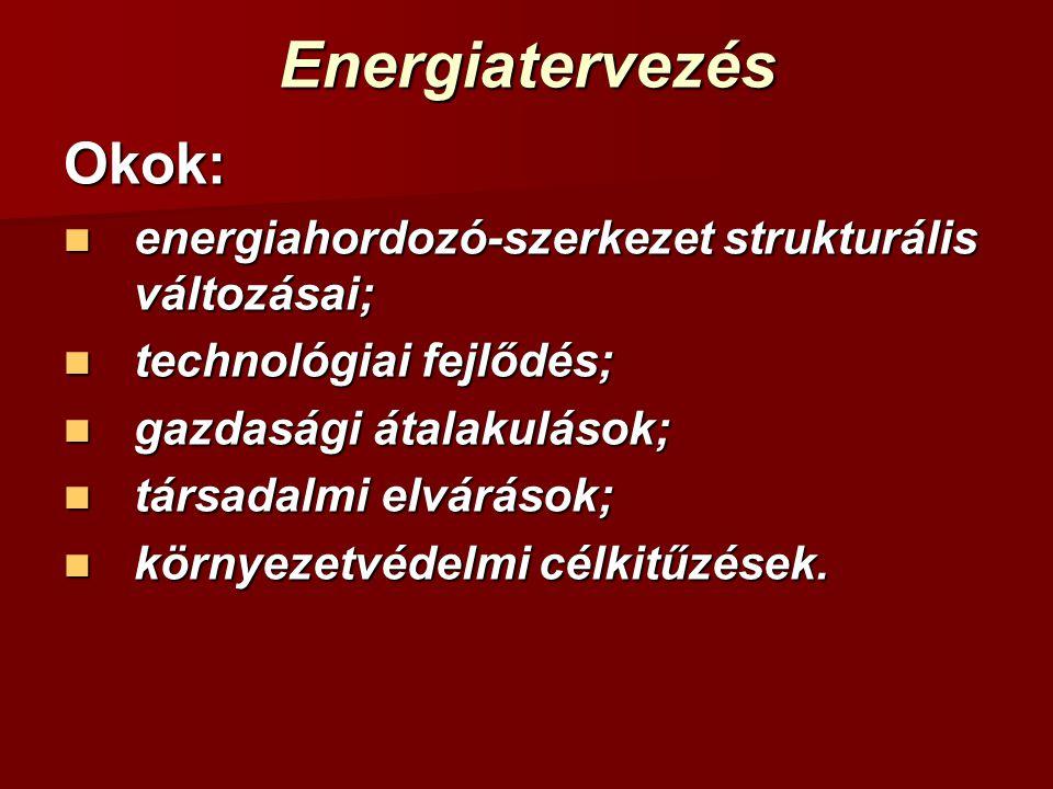 Energiatervezés Okok:  energiahordozó-szerkezet strukturális változásai;  technológiai fejlődés;  gazdasági átalakulások;  társadalmi elvárások; 
