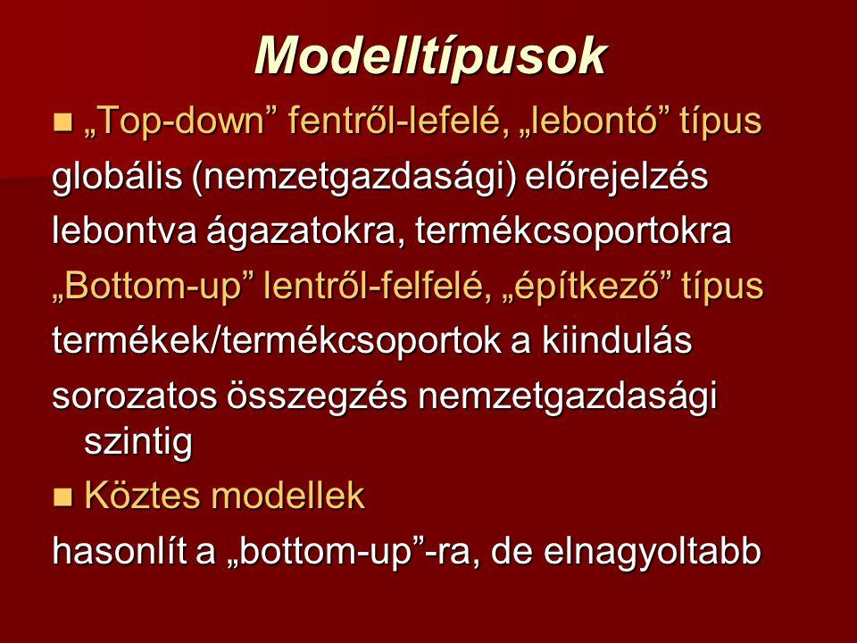 """Modelltípusok  """"Top-down"""" fentről-lefelé, """"lebontó"""" típus globális (nemzetgazdasági) előrejelzés lebontva ágazatokra, termékcsoportokra """"Bottom-up"""" l"""