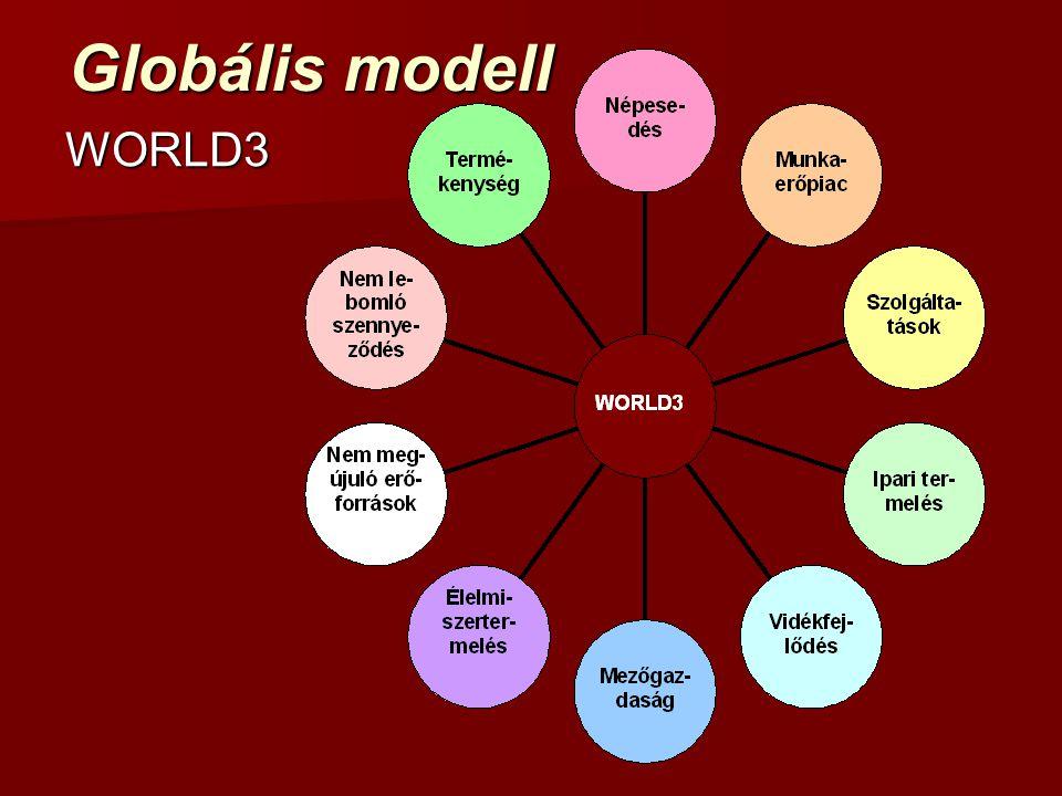 Globális modell WORLD3