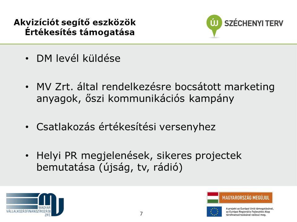 • DM levél küldése • MV Zrt. által rendelkezésre bocsátott marketing anyagok, őszi kommunikációs kampány • Csatlakozás értékesítési versenyhez • Helyi