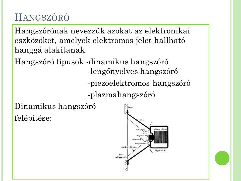 H ANGSZÓRÓ Hangszórónak nevezzük azokat az elektronikai eszközöket, amelyek elektromos jelet hallható hanggá alakítanak. Hangszóró típusok:-dinamikus
