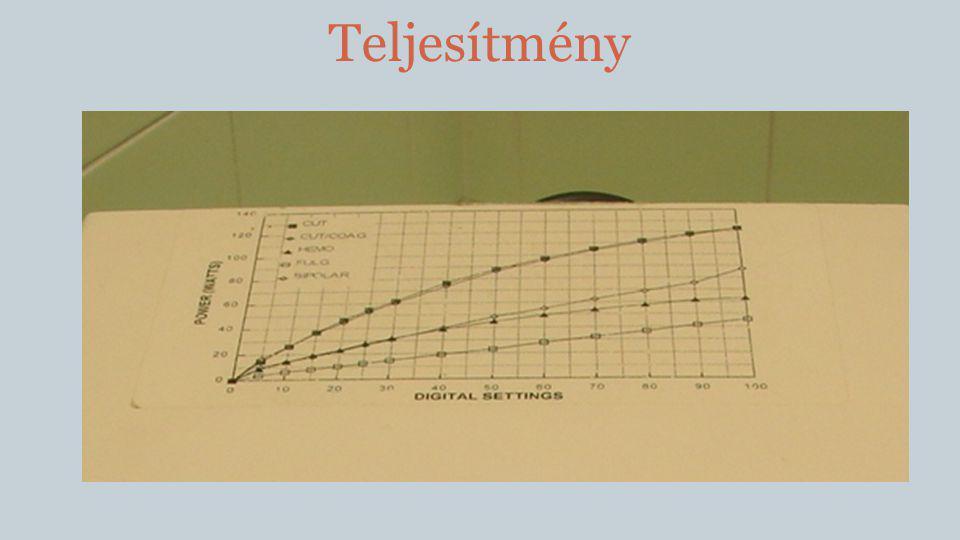 Rádiófrekvenciás orrkagyló-redukció  N=83  61 1x (eredményesség, beteg compliance, mellékhatások)  22 2x  Rhinomanometria (n=18)  Preop.
