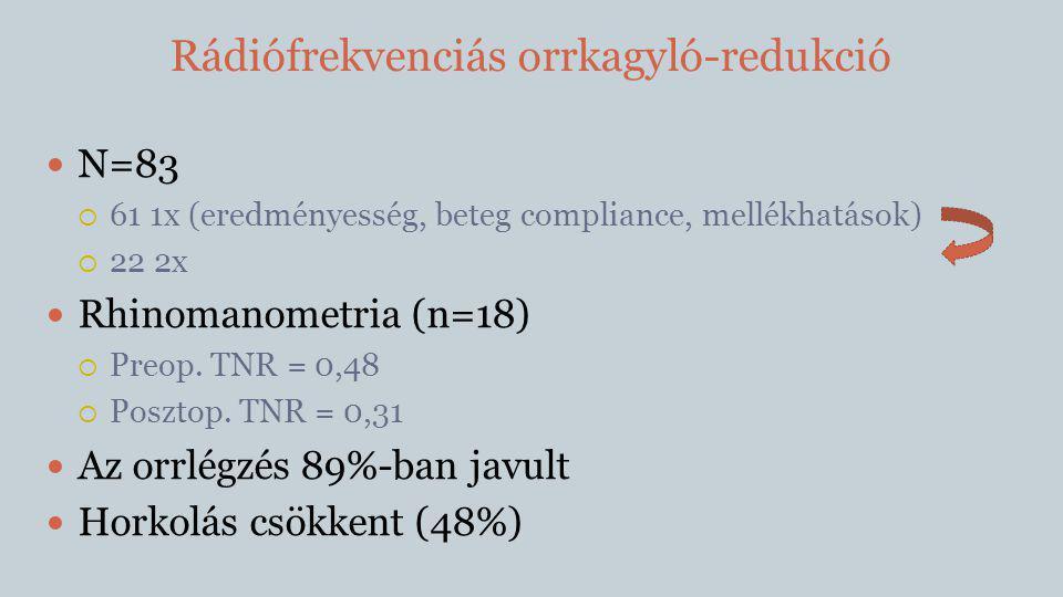 Rádiófrekvenciás orrkagyló-redukció  N=83  61 1x (eredményesség, beteg compliance, mellékhatások)  22 2x  Rhinomanometria (n=18)  Preop. TNR = 0,