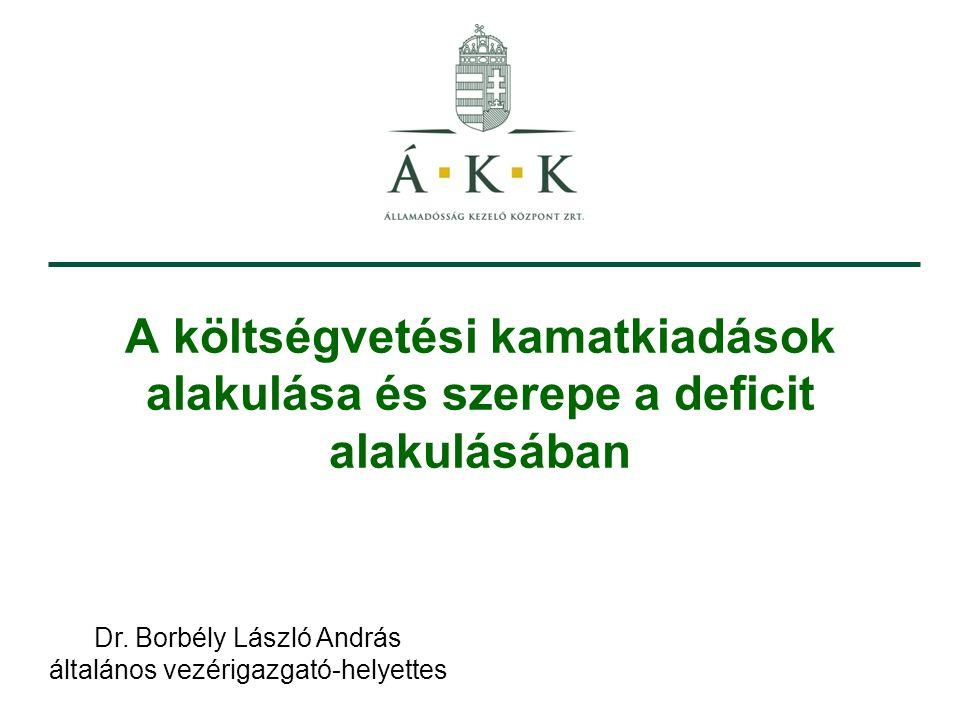 A költségvetési kamatkiadások alakulása és szerepe a deficit alakulásában Dr. Borbély László András általános vezérigazgató-helyettes