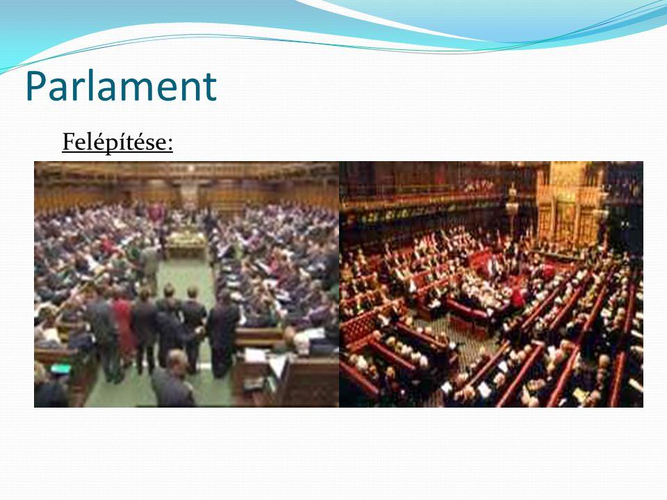 Parlament Felépítése: - egy- és kétkamarás parlamentek - szimmetrikus/ aszimmetrikus kamarák kétkamarás=bikamarális parlamentek A második kamara - szi