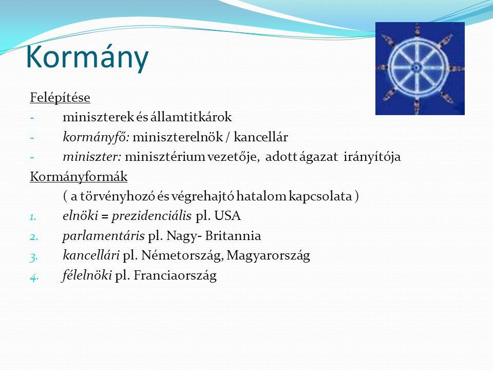 Kormány Felépítése - miniszterek és államtitkárok - kormányfő: miniszterelnök / kancellár - miniszter: minisztérium vezetője, adott ágazat irányítója