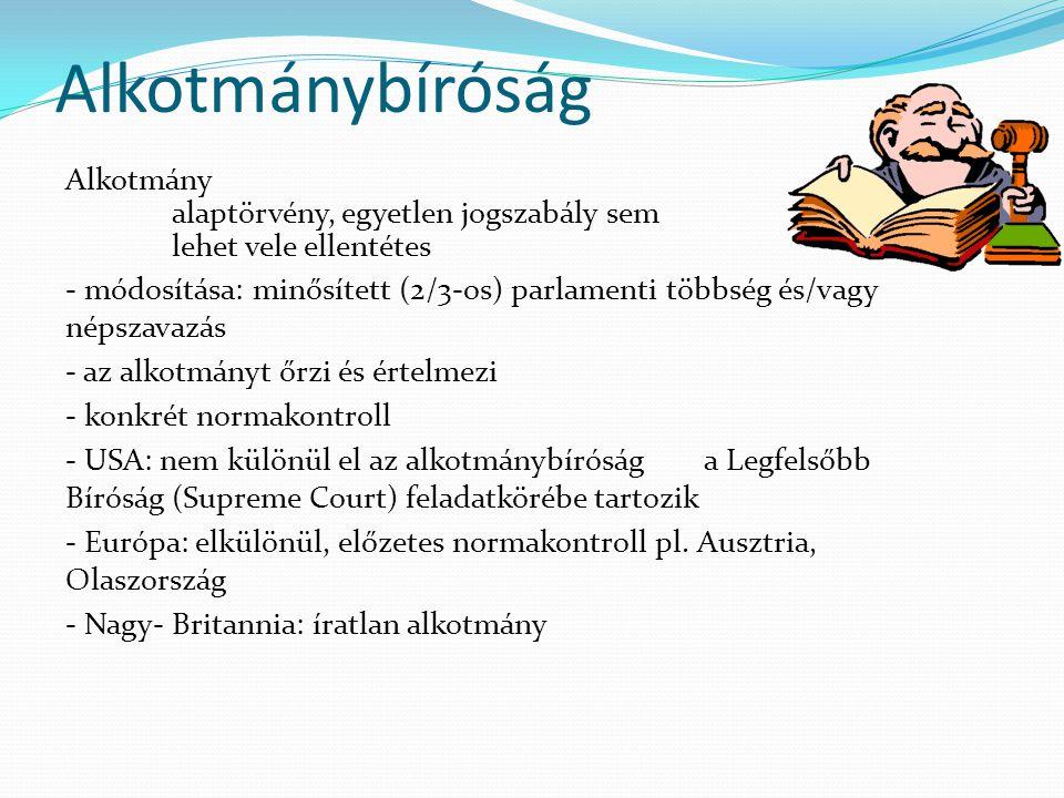 Alkotmánybíróság Alkotmány alaptörvény, egyetlen jogszabály sem lehet vele ellentétes - módosítása: minősített (2/3-os) parlamenti többség és/vagy nép