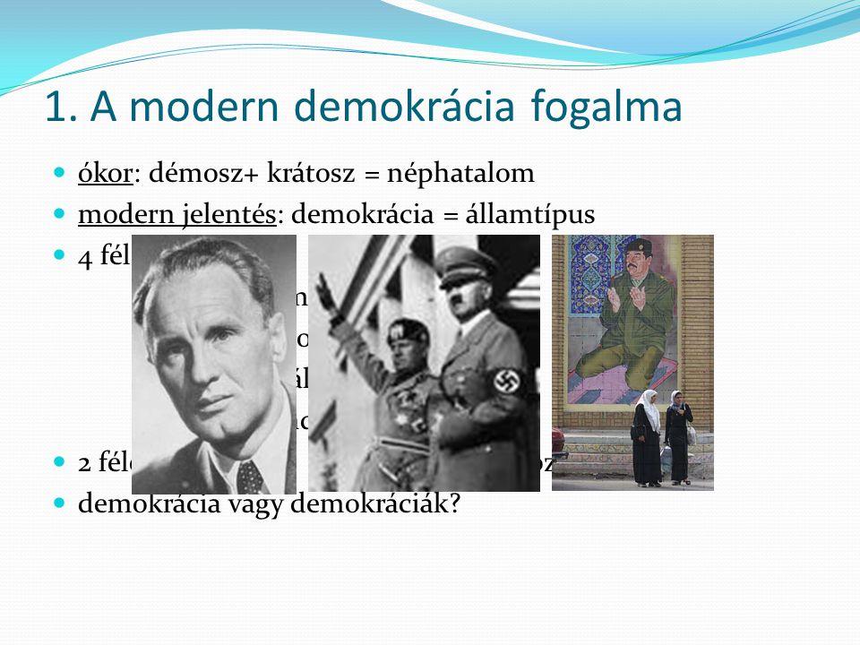 1. A modern demokrácia fogalma  ókor: démosz+ krátosz = néphatalom  modern jelentés: demokrácia = államtípus  4 féle államtípus: a) demokratikus b)