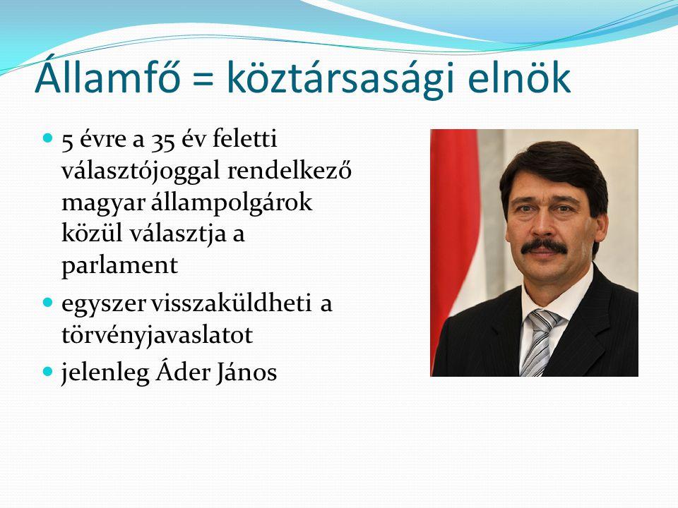 Államfő = köztársasági elnök  5 évre a 35 év feletti választójoggal rendelkező magyar állampolgárok közül választja a parlament  egyszer visszaküldh