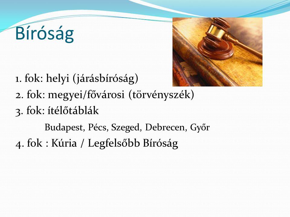 Bíróság 1. fok: helyi (járásbíróság) 2. fok: megyei/fővárosi (törvényszék) 3. fok: ítélőtáblák Budapest, Pécs, Szeged, Debrecen, Győr 4. fok : Kúria /