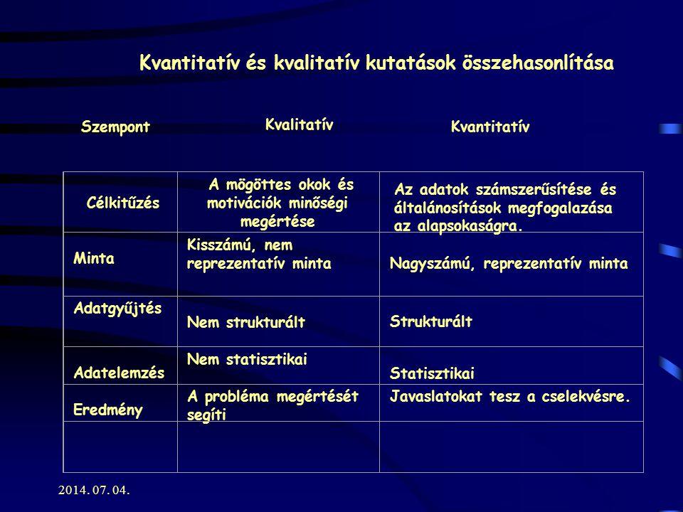 2014. 07. 04. Kvalitatív kutatások