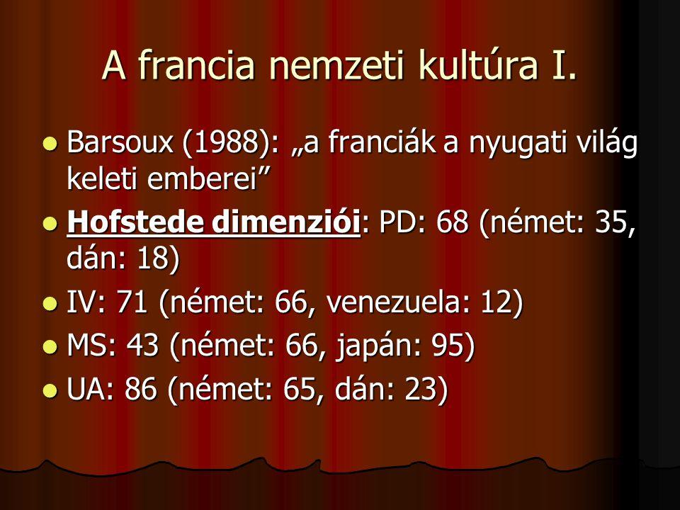 """A francia nemzeti kultúra I.  Barsoux (1988): """"a franciák a nyugati világ keleti emberei""""  Hofstede dimenziói: PD: 68 (német: 35, dán: 18)  IV: 71"""